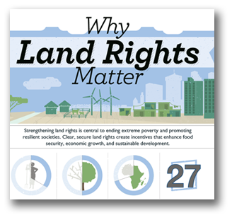 Why Land Rights Matter