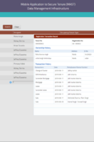 Registration Page: Finalized parcels move to the registration page for further transactions